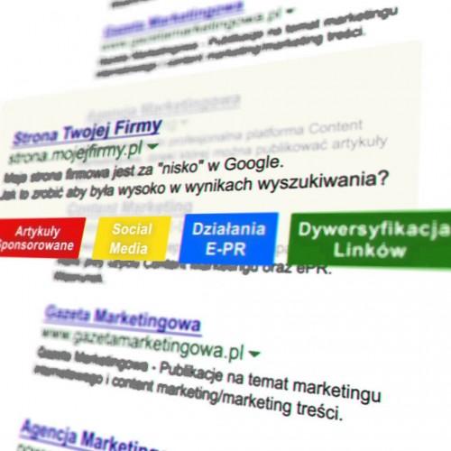 Interaktywny film reklamowy – najnowszy trend w komunikacji marketingowej