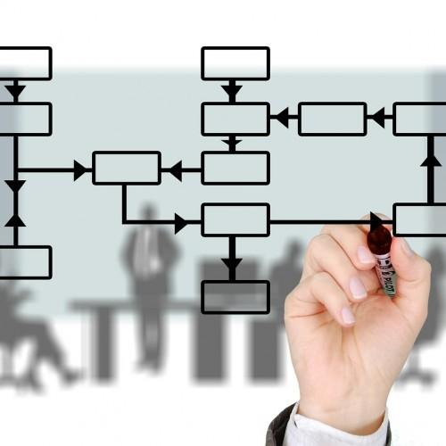 Corporate Publishing – nowe możliwości w Internecie