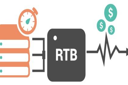 Real Time Marketing – znajomość grupy docelowej to klucz do sukcesu