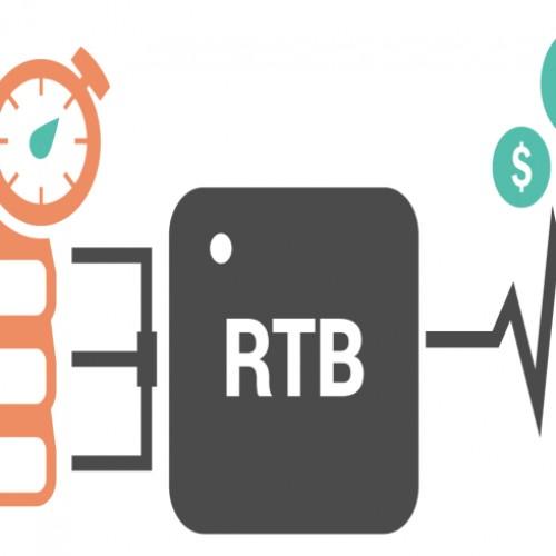 Real Time Bidding – automatyzacja procesu dystrybucji reklamy w Internecie